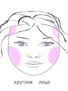 как румяна правильно наносить на круглое лицо