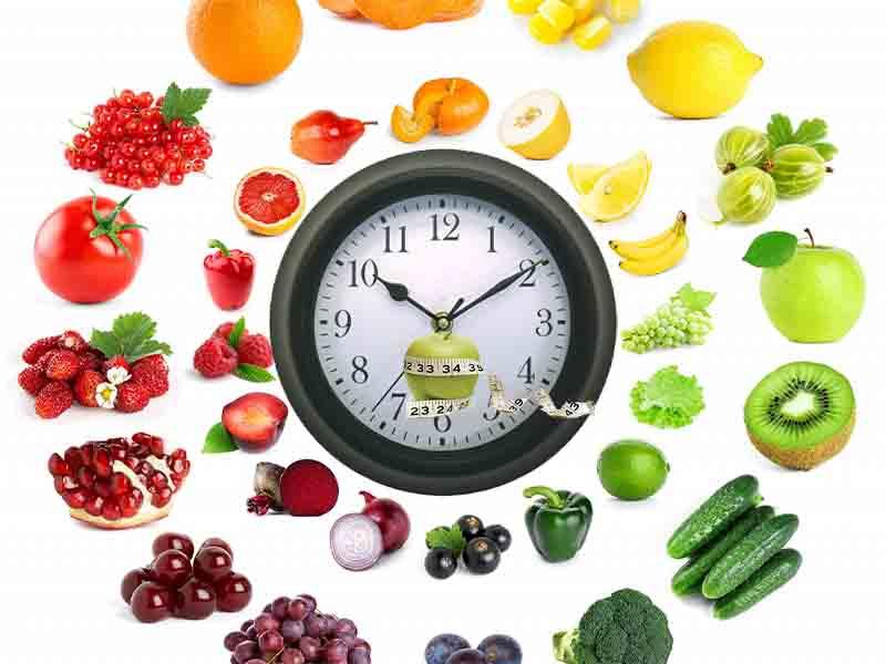 дробное питание часы