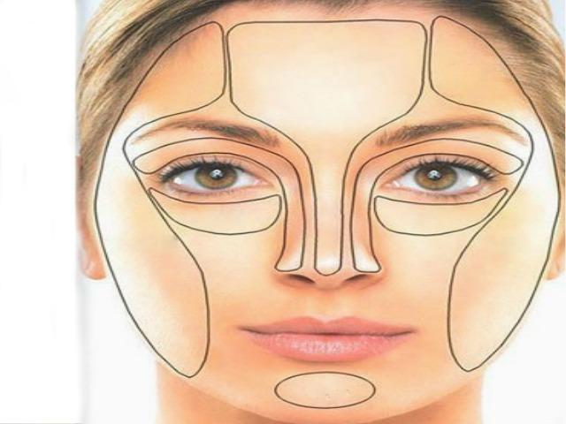 зоны для возрастного макияжа