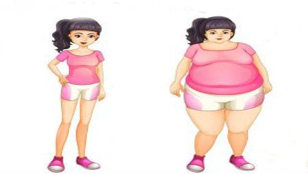 Расчет калькулятор процента жира в организме посчитал разный