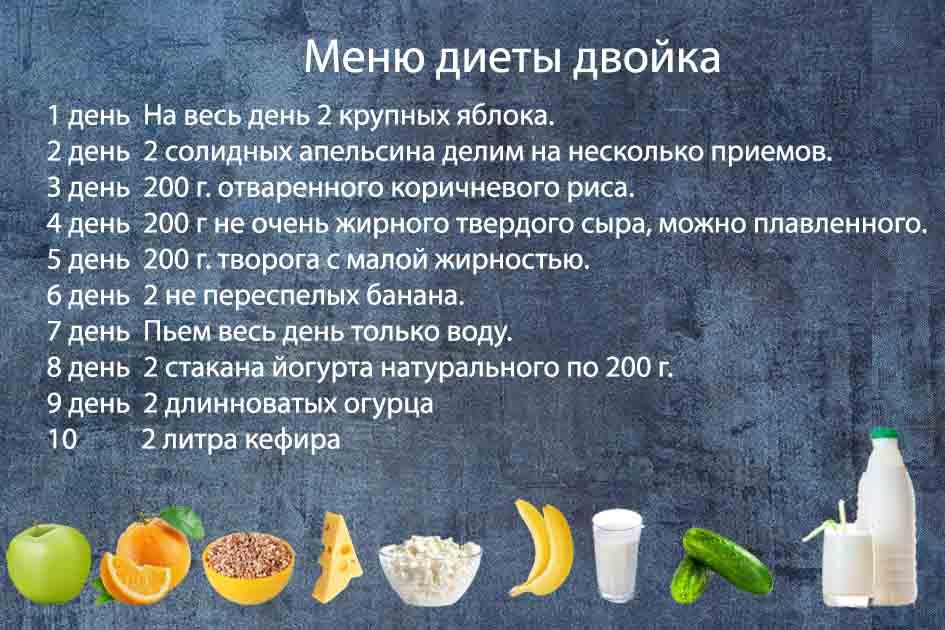 меню диеты двойка 10 дней